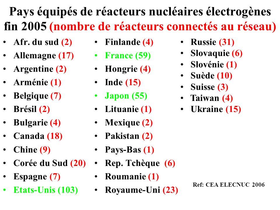 Pays équipés de réacteurs nucléaires électrogènes fin 2005 (nombre de réacteurs connectés au réseau)