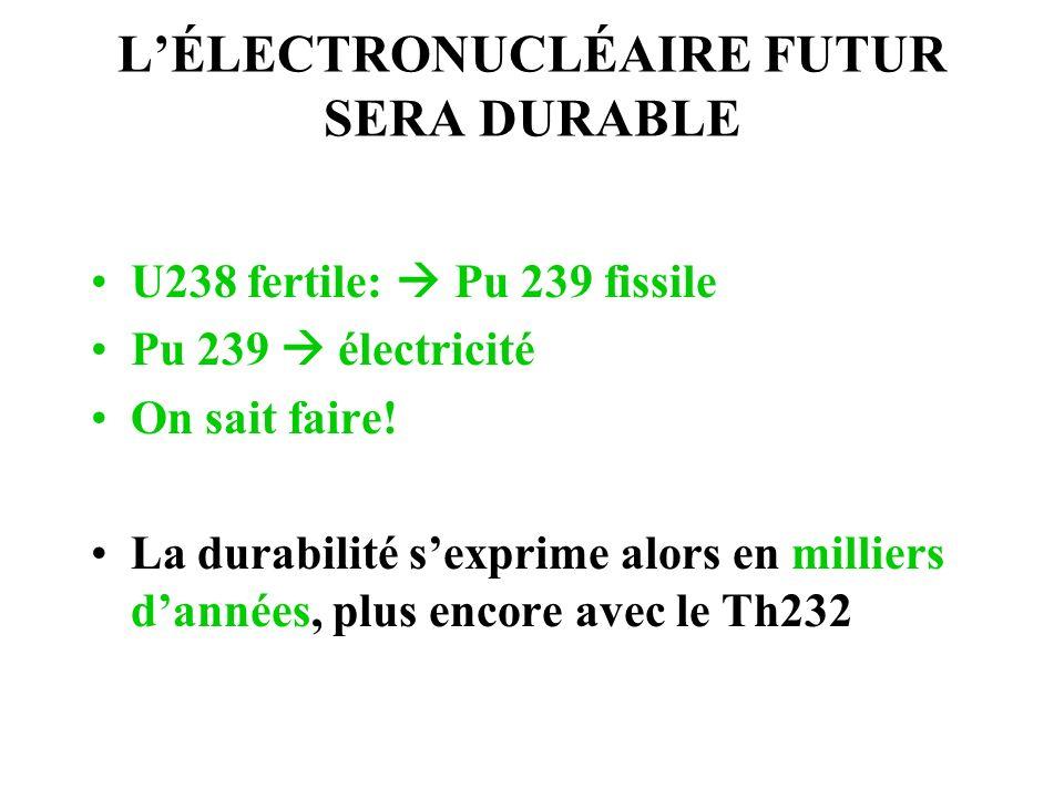 L'ÉLECTRONUCLÉAIRE FUTUR SERA DURABLE