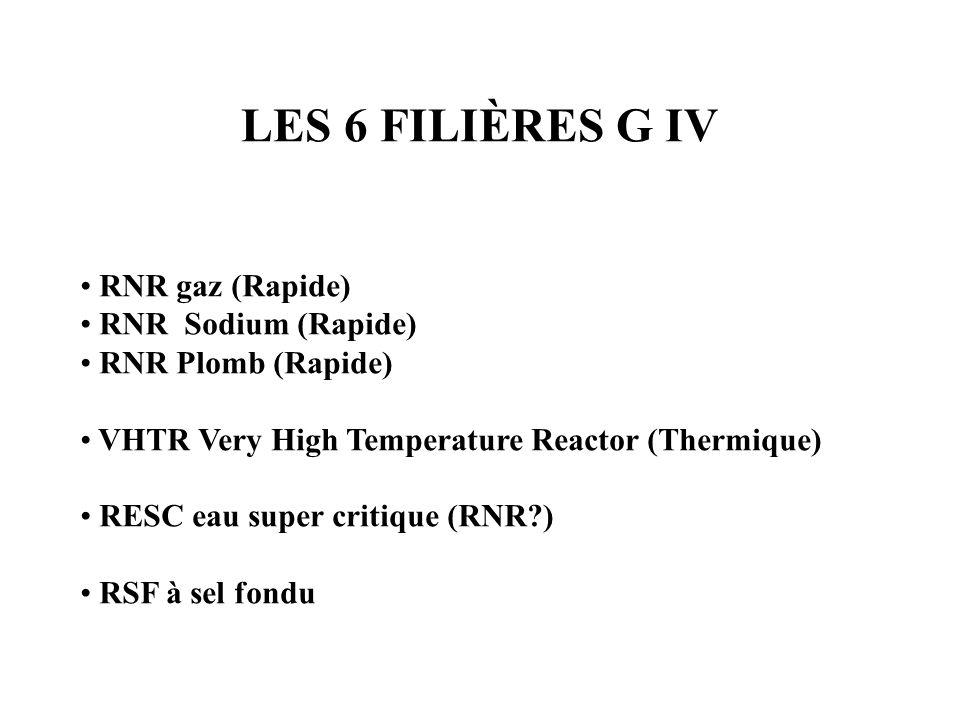 LES 6 FILIÈRES G IV RNR gaz (Rapide) RNR Sodium (Rapide)