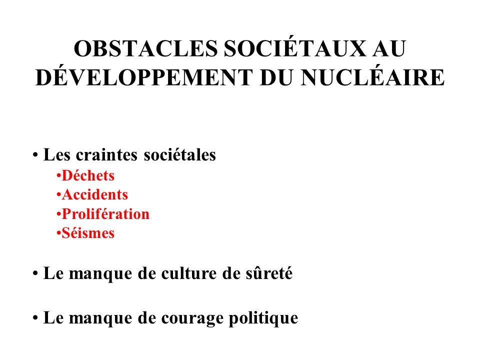 OBSTACLES SOCIÉTAUX AU DÉVELOPPEMENT DU NUCLÉAIRE