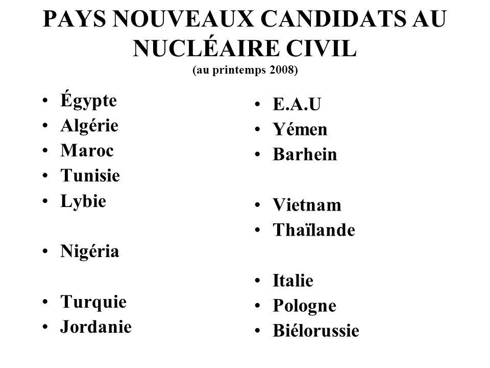 PAYS NOUVEAUX CANDIDATS AU NUCLÉAIRE CIVIL (au printemps 2008)