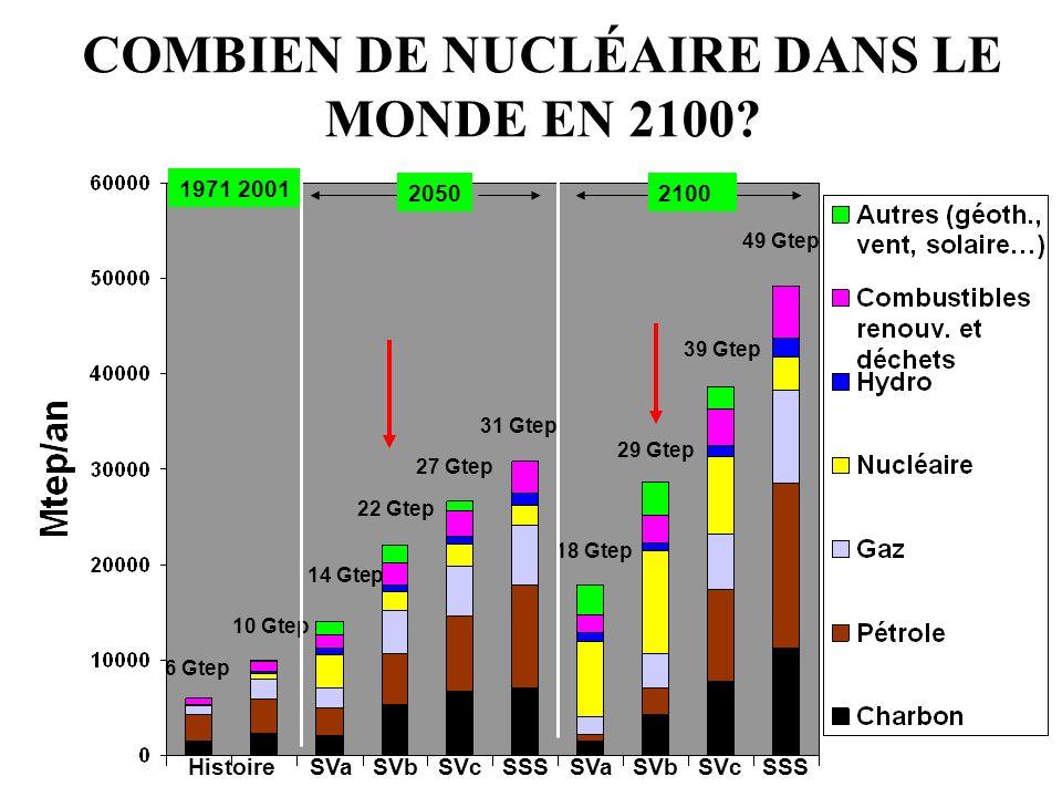 COMBIEN DE NUCLÉAIRE DANS LE MONDE EN 2100