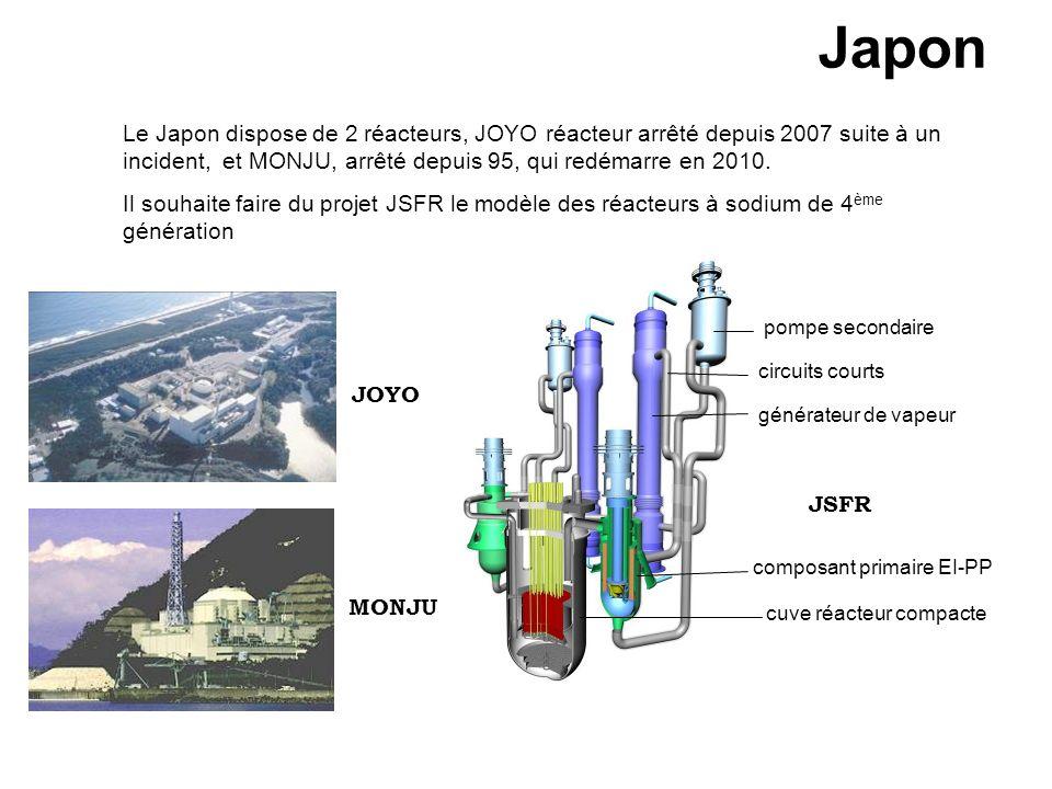 Japon Le Japon dispose de 2 réacteurs, JOYO réacteur arrêté depuis 2007 suite à un incident, et MONJU, arrêté depuis 95, qui redémarre en 2010.