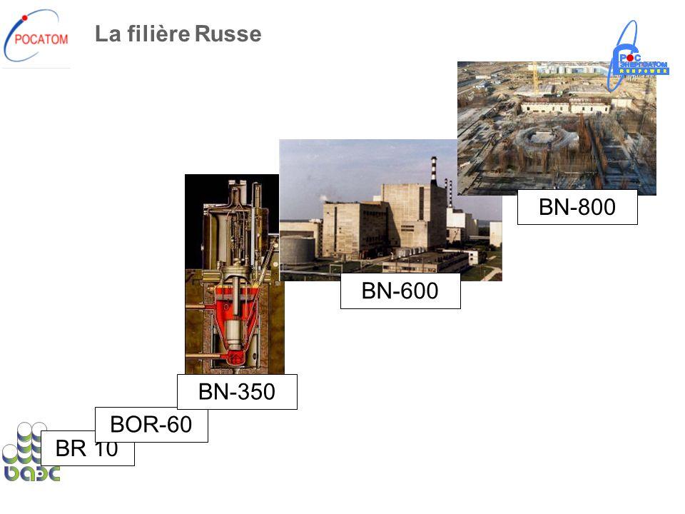 La filière Russe BN-800 BN-600 BN-350 BOR-60 BR 10