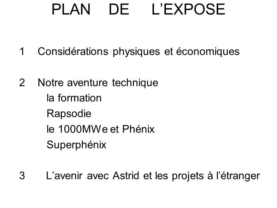 PLAN DE L'EXPOSE Considérations physiques et économiques