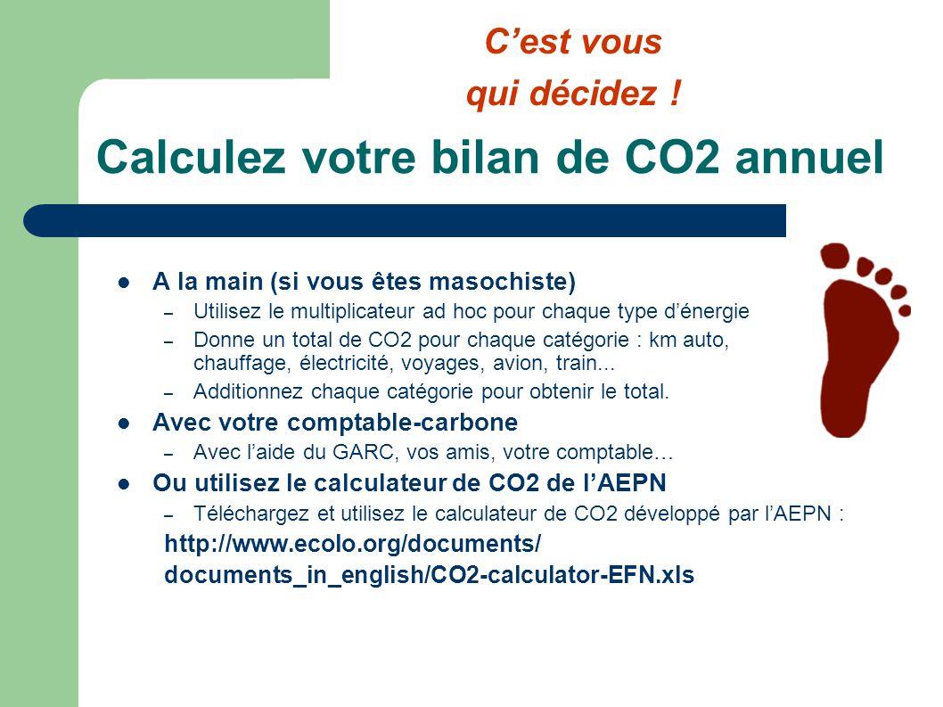 Calculez votre bilan de CO2 annuel