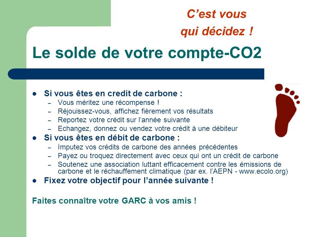 Le solde de votre compte-CO2