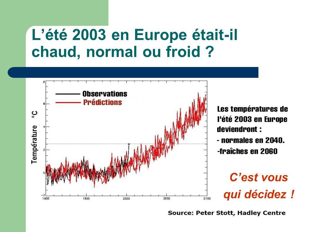 L'été 2003 en Europe était-il chaud, normal ou froid