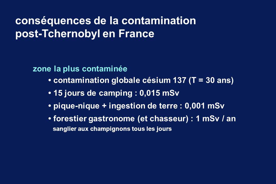 conséquences de la contamination post-Tchernobyl en France