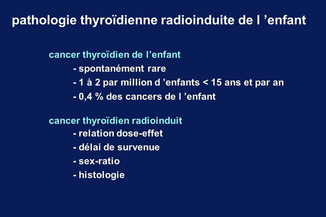 pathologie thyroïdienne radioinduite de l 'enfant