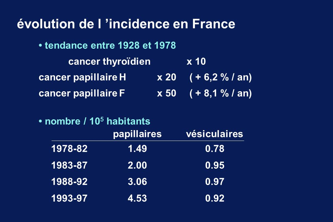 évolution de l 'incidence en France