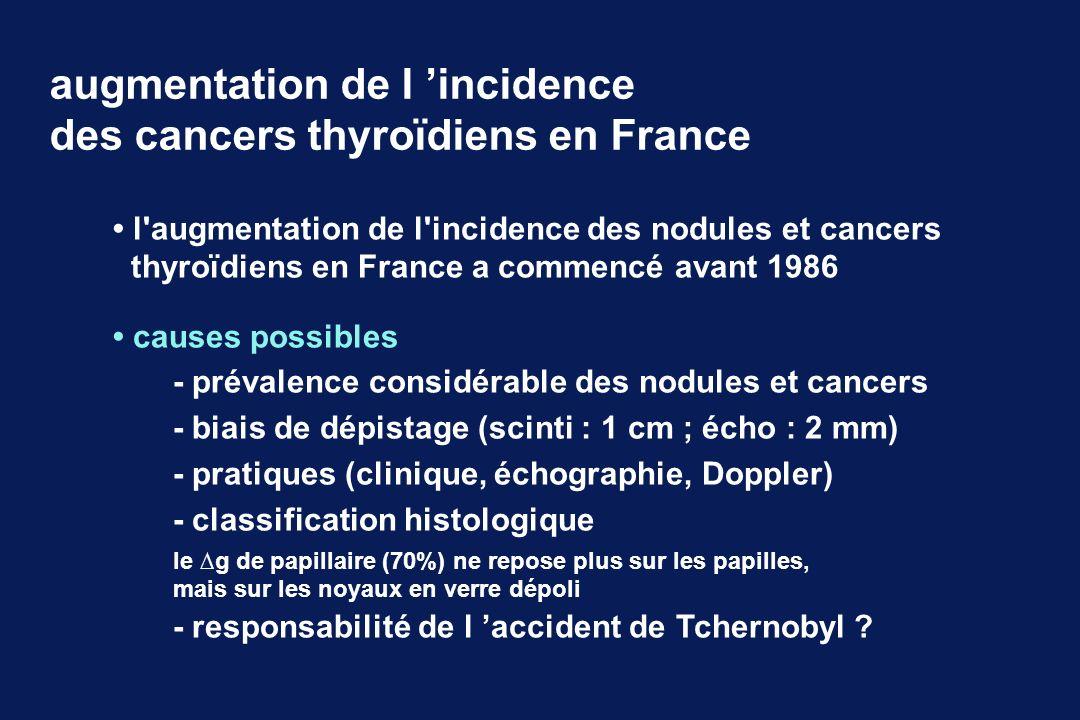 augmentation de l 'incidence des cancers thyroïdiens en France
