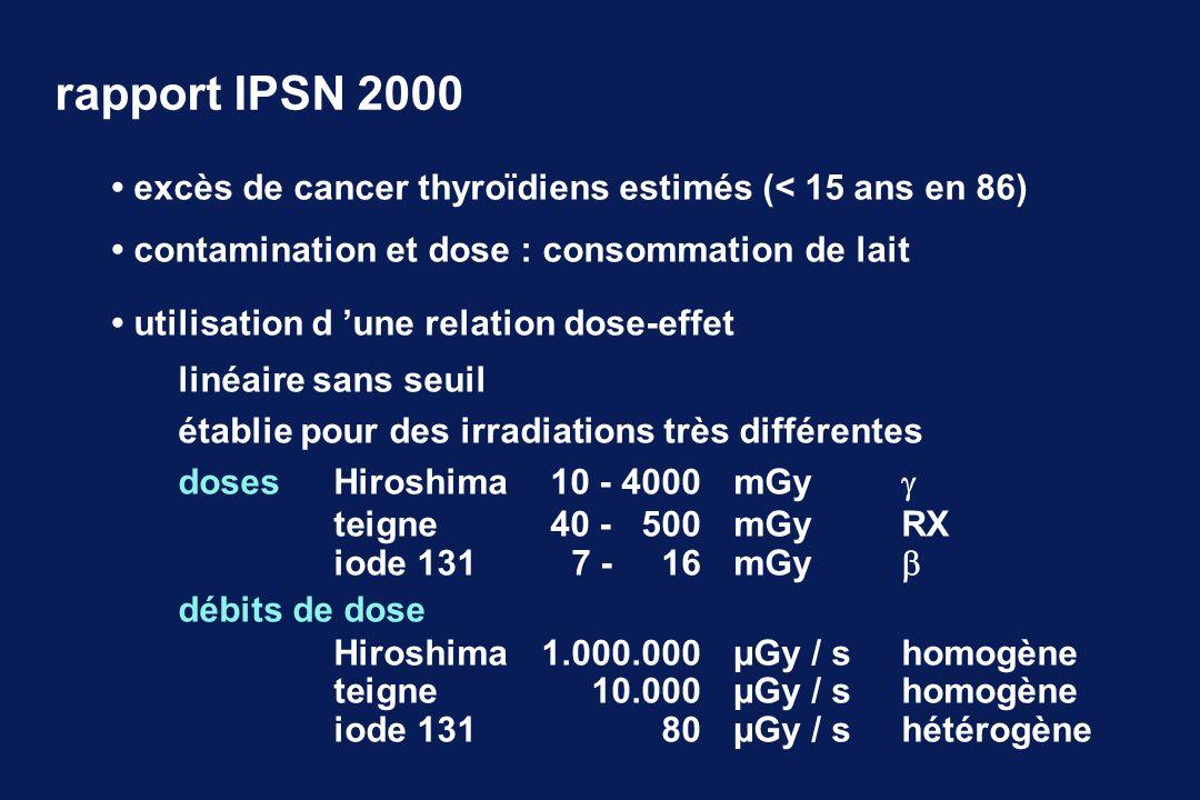rapport IPSN 2000 • excès de cancer thyroïdiens estimés (< 15 ans en 86) • contamination et dose : consommation de lait.