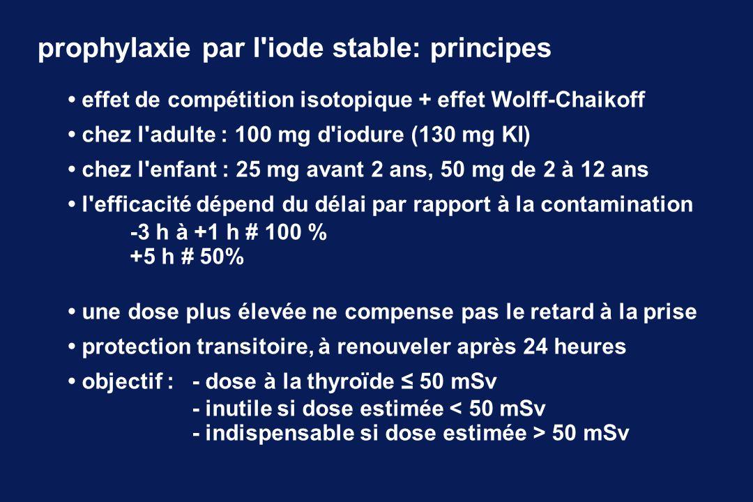 prophylaxie par l iode stable: principes
