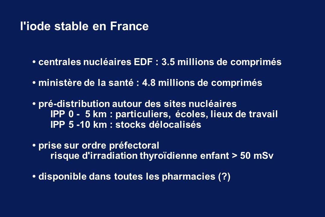 l iode stable en France• centrales nucléaires EDF : 3.5 millions de comprimés. • ministère de la santé : 4.8 millions de comprimés.