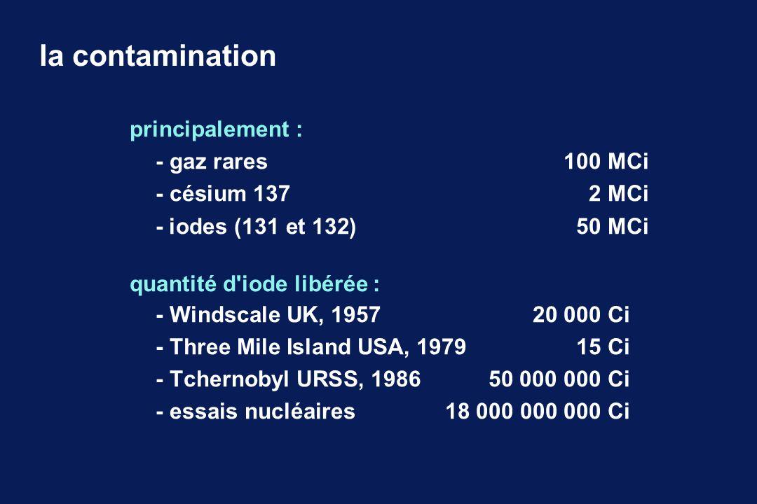 la contamination principalement : - gaz rares 100 MCi