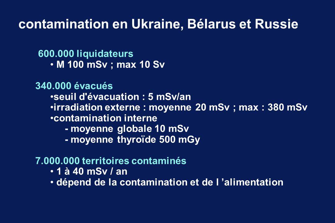contamination en Ukraine, Bélarus et Russie