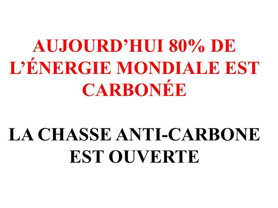 AUJOURD'HUI 80% DE L'ÉNERGIE MONDIALE EST CARBONÉE