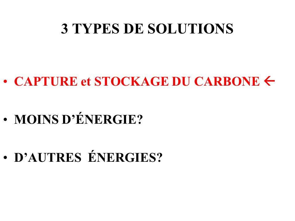3 TYPES DE SOLUTIONS CAPTURE et STOCKAGE DU CARBONE  MOINS D'ÉNERGIE