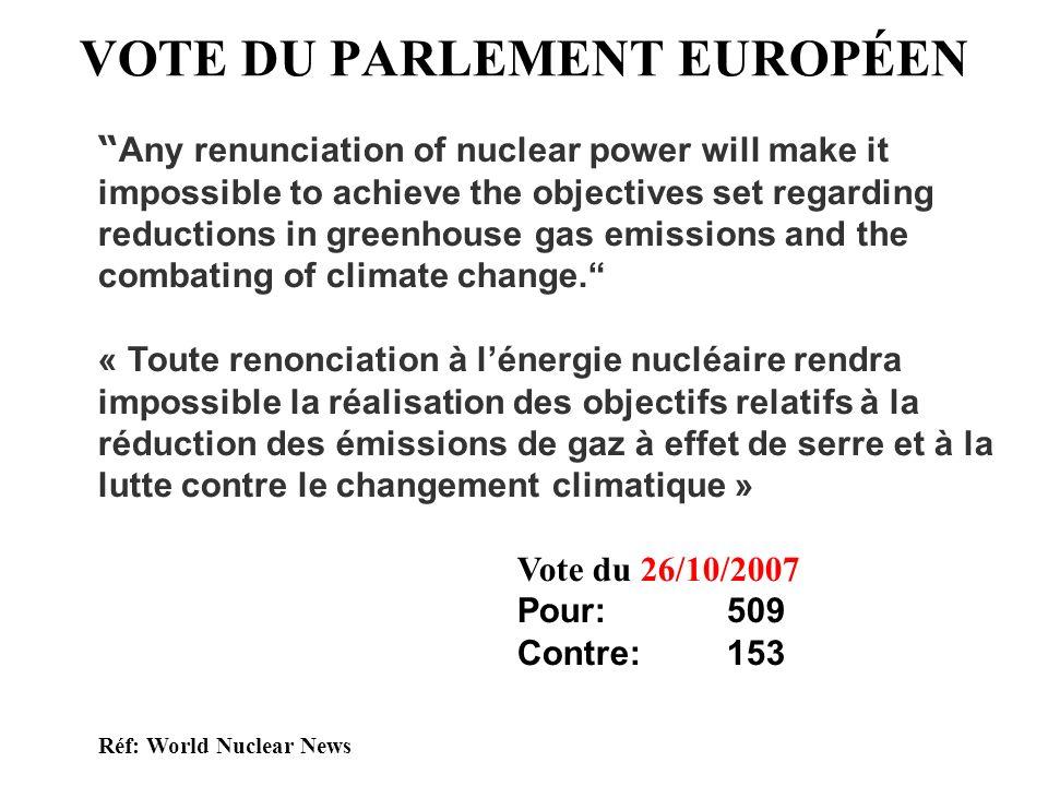 VOTE DU PARLEMENT EUROPÉEN
