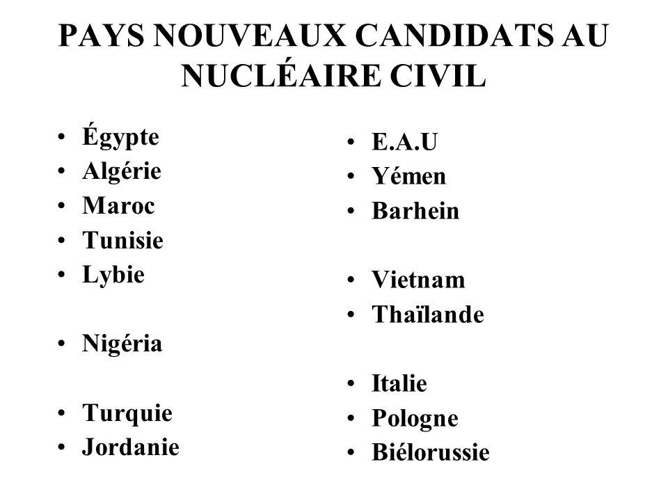 PAYS NOUVEAUX CANDIDATS AU NUCLÉAIRE CIVIL