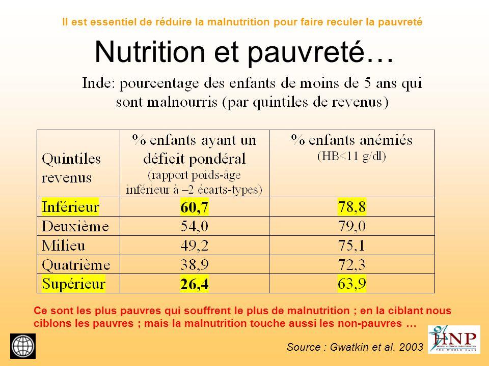 Nutrition et pauvreté…