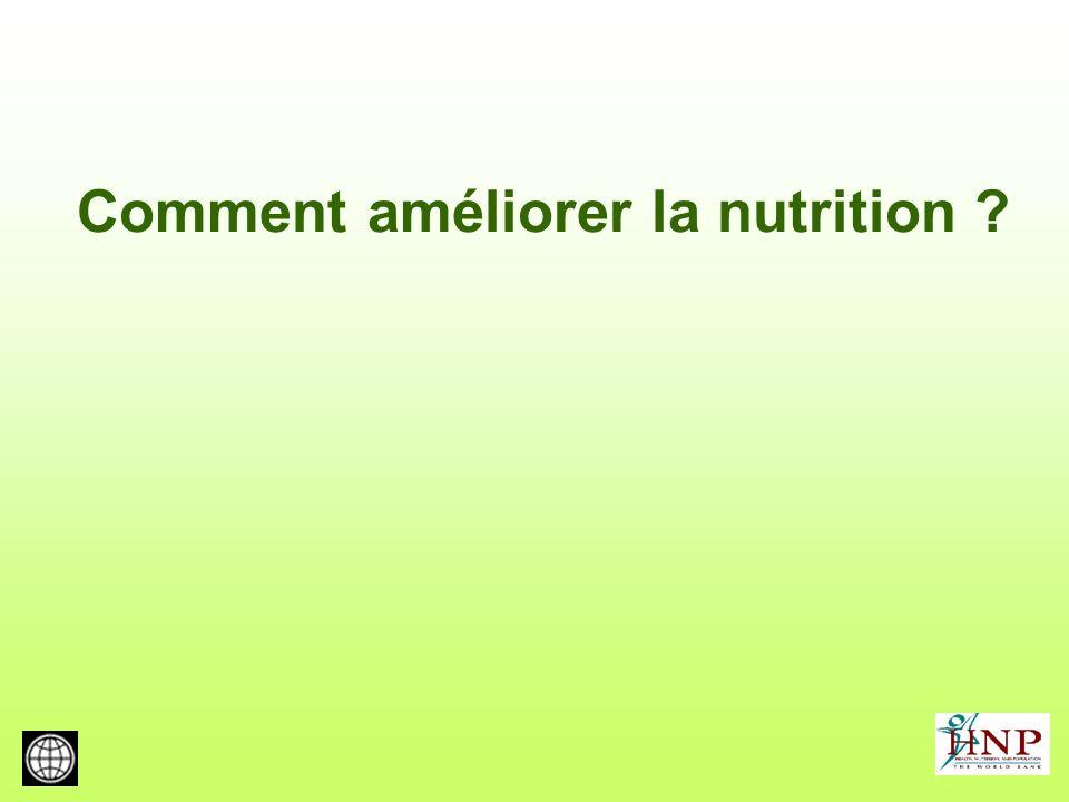 Comment améliorer la nutrition