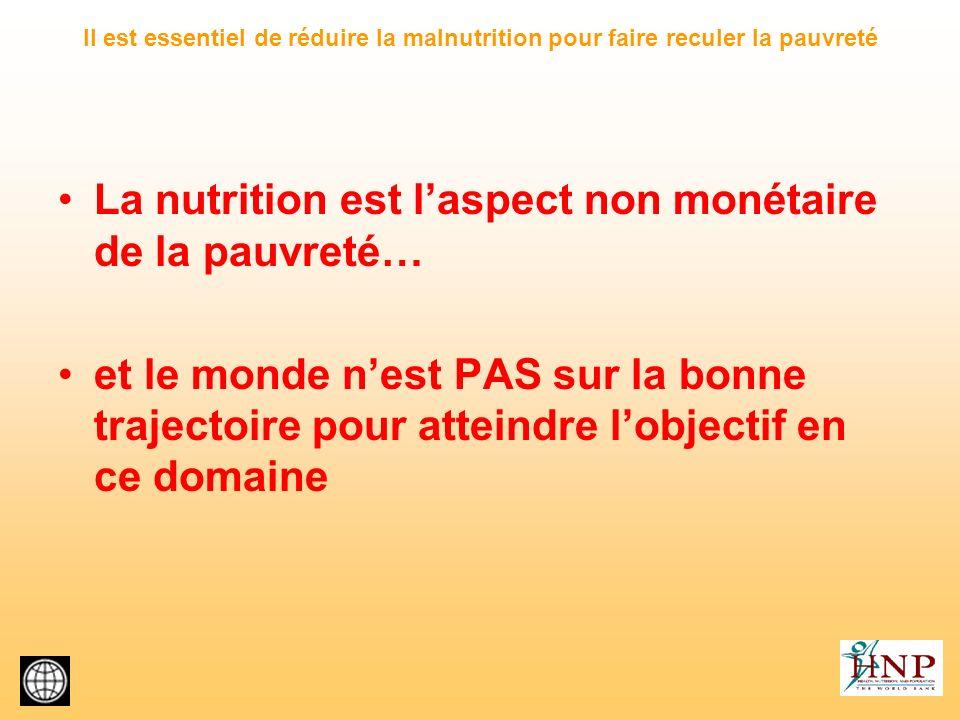 La nutrition est l'aspect non monétaire de la pauvreté…