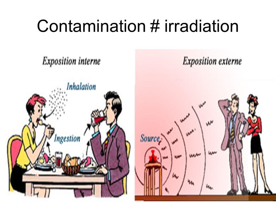 Contamination # irradiation