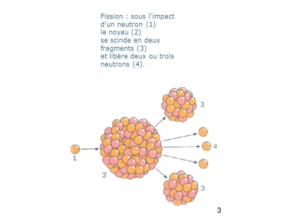Fission : sous l impact d un neutron (1)