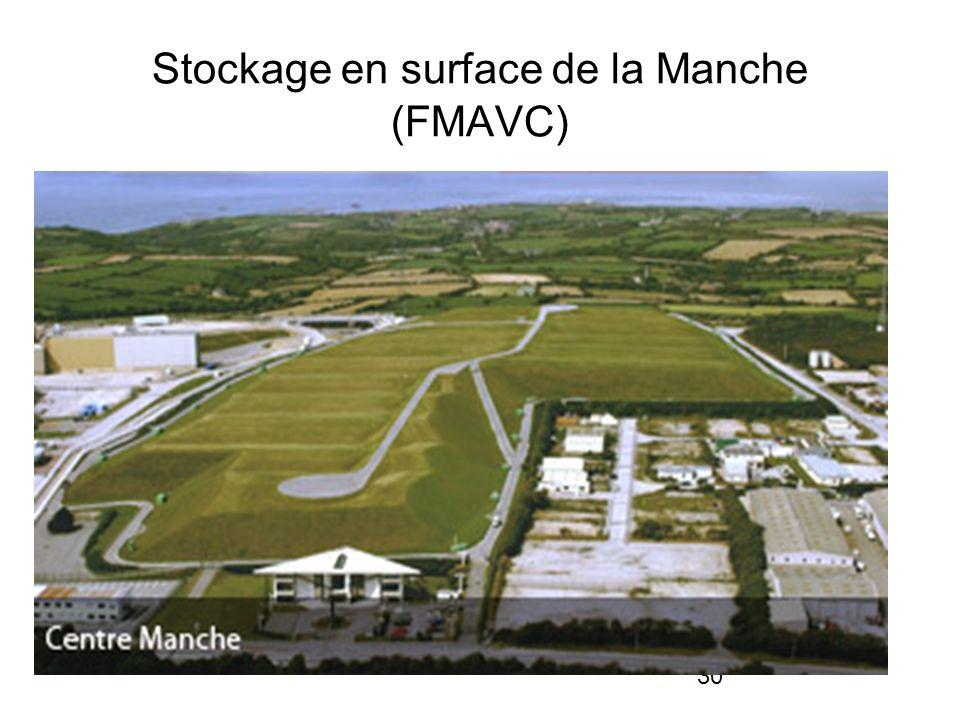 Stockage en surface de la Manche (FMAVC)