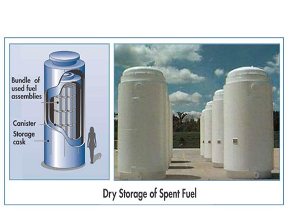 Concept d'entreposage à sec de combustibles usés aux Etats-Unis à gauche et ensemble de châteaux d'entreposage à droite sur le site d'un réacteur.