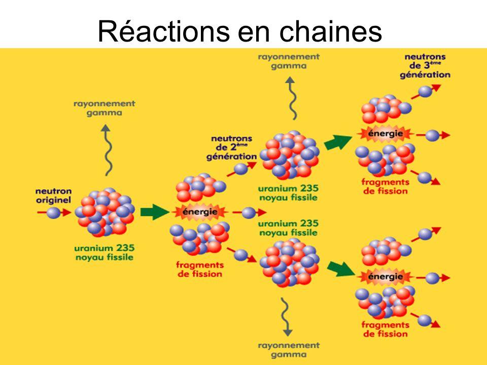 Réactions en chaines