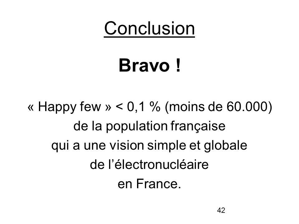Conclusion Bravo ! « Happy few » < 0,1 % (moins de 60.000)