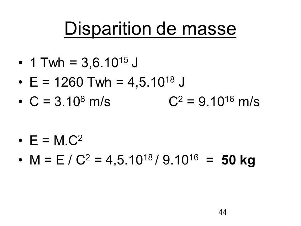 Disparition de masse 1 Twh = 3,6.1015 J E = 1260 Twh = 4,5.1018 J