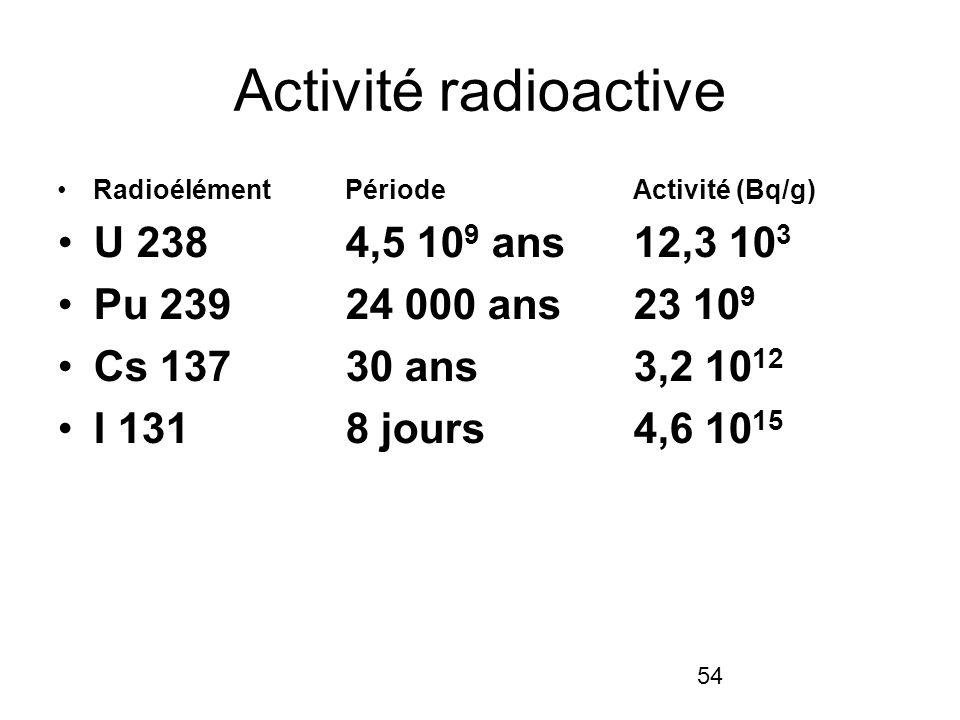 Activité radioactive U 238 4,5 109 ans 12,3 103