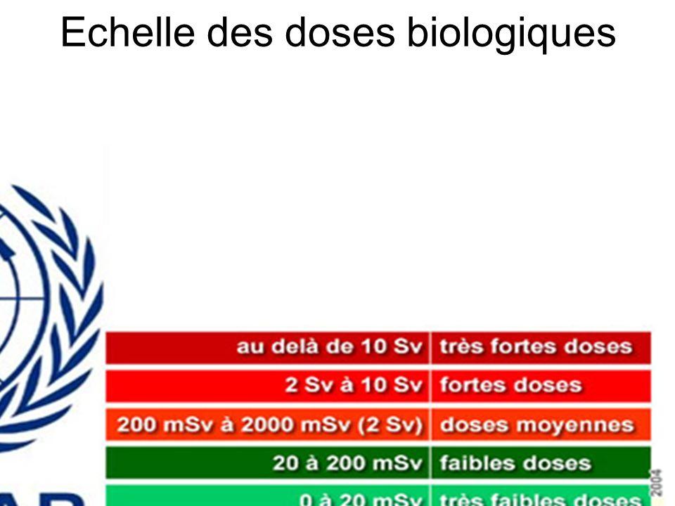 Echelle des doses biologiques