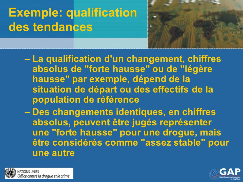 Exemple: qualification des tendances
