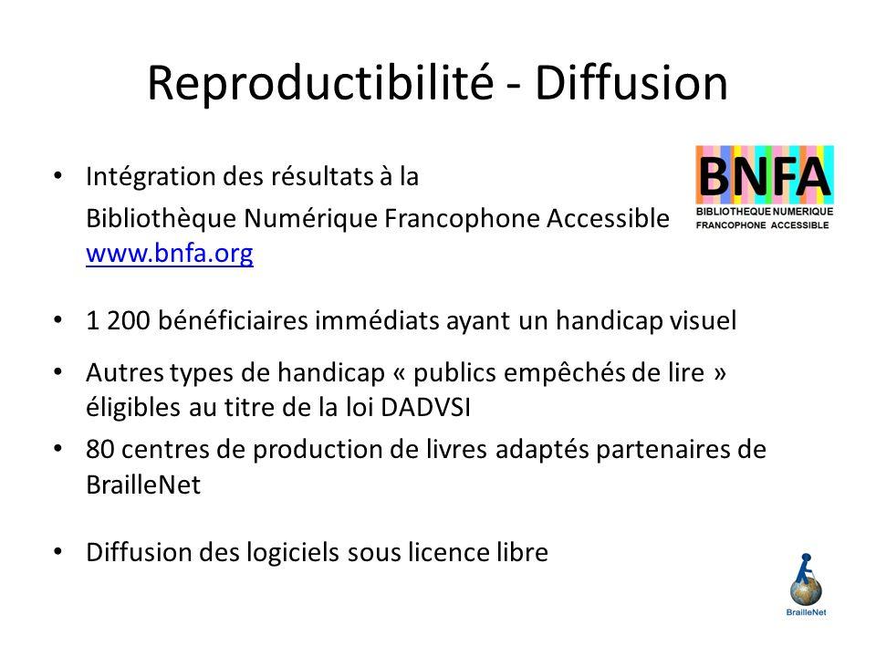 Reproductibilité - Diffusion