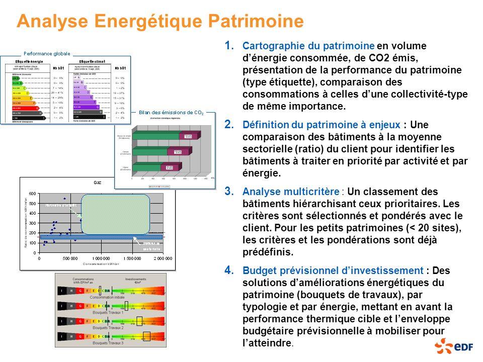 Analyse Energétique Patrimoine