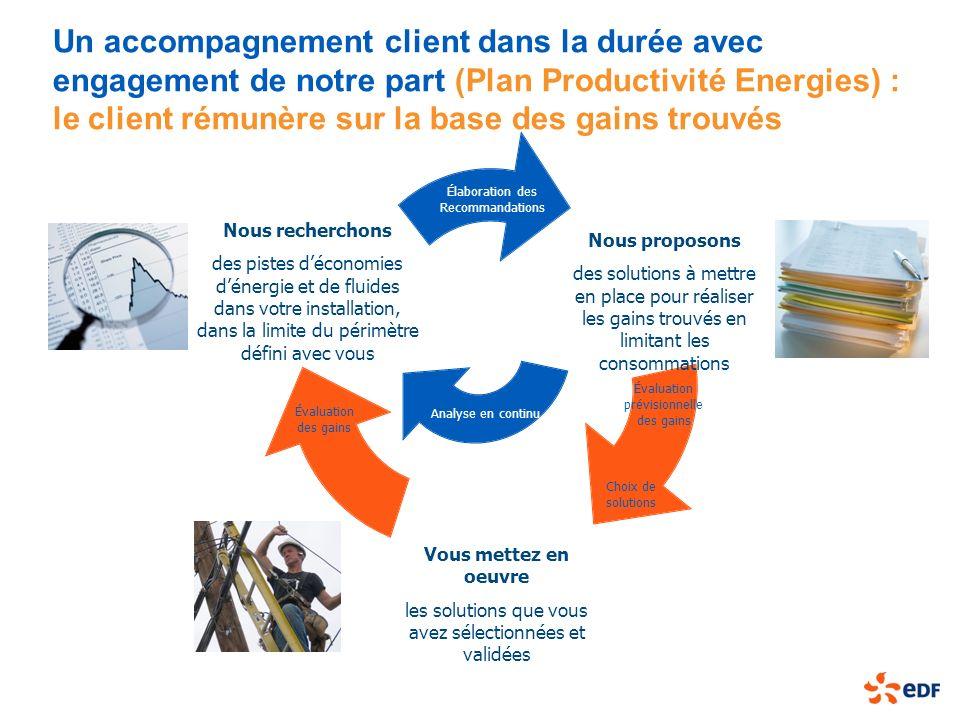 Un accompagnement client dans la durée avec engagement de notre part (Plan Productivité Energies) : le client rémunère sur la base des gains trouvés