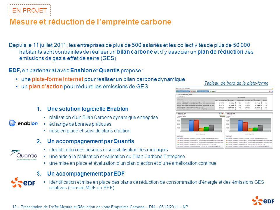Mesure et réduction de l'empreinte carbone