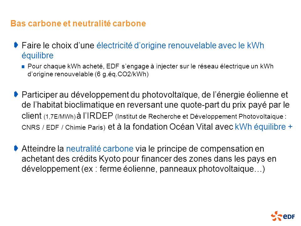 Bas carbone et neutralité carbone