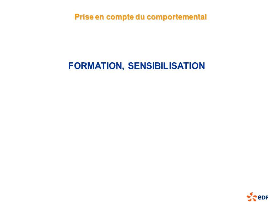 Prise en compte du comportemental FORMATION, SENSIBILISATION