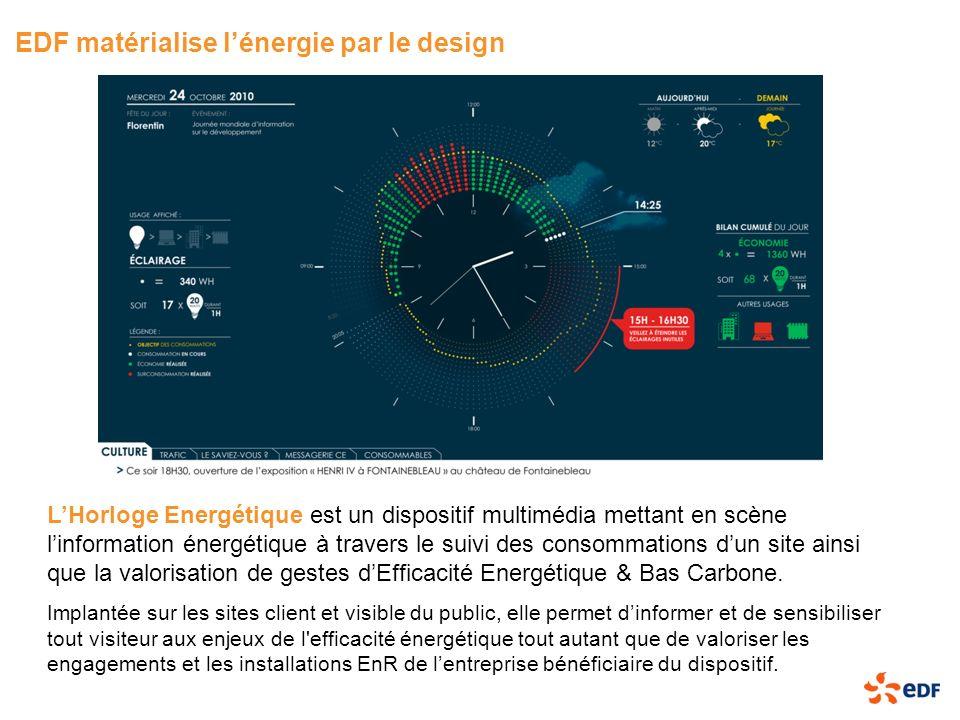 EDF matérialise l'énergie par le design