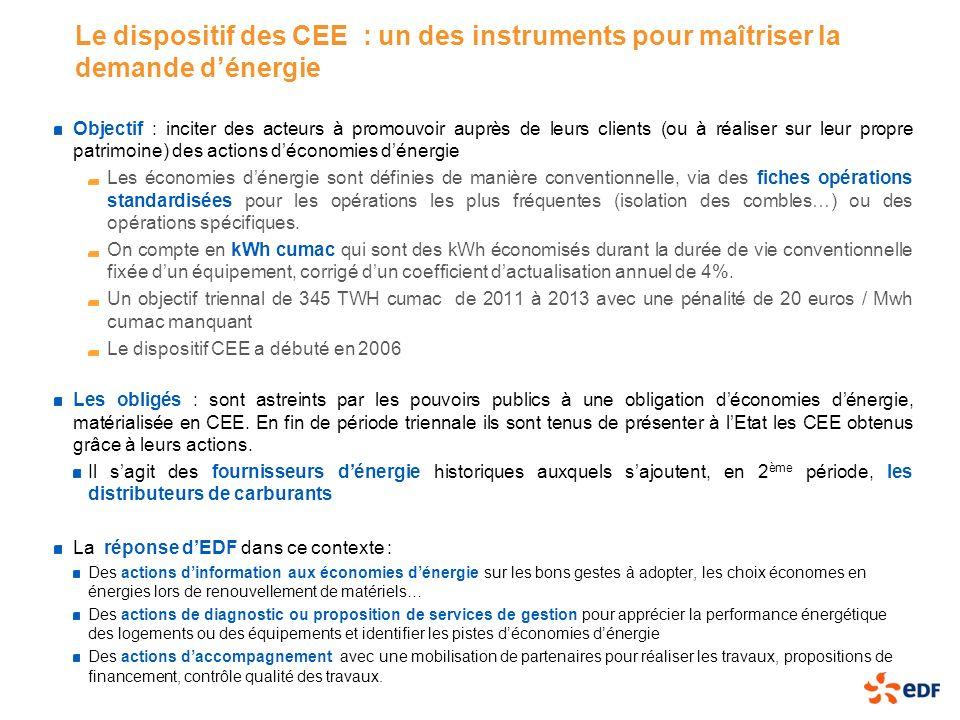 Le dispositif des CEE : un des instruments pour maîtriser la demande d'énergie
