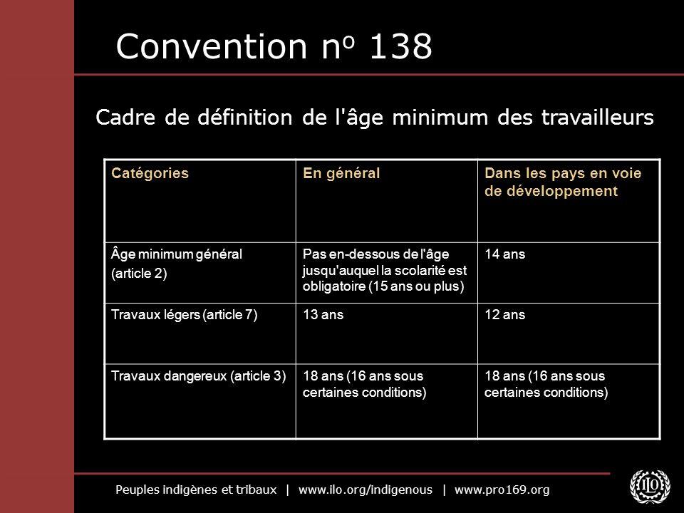 Convention no 138 Cadre de définition de l âge minimum des travailleurs. Catégories. En général. Dans les pays en voie de développement.