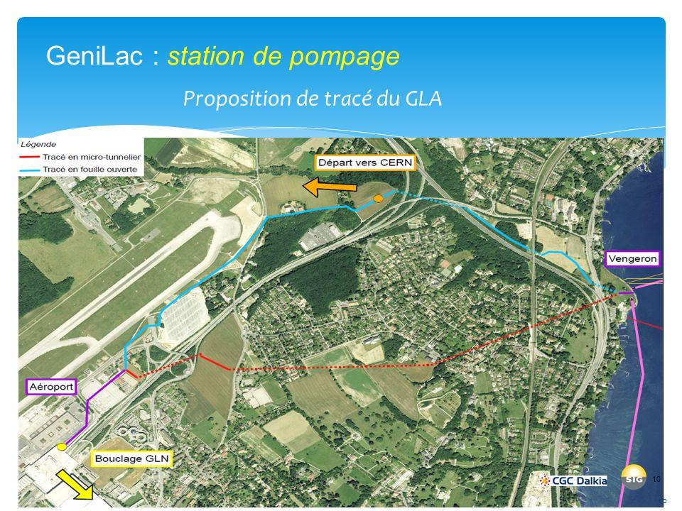 Proposition de tracé du GLA