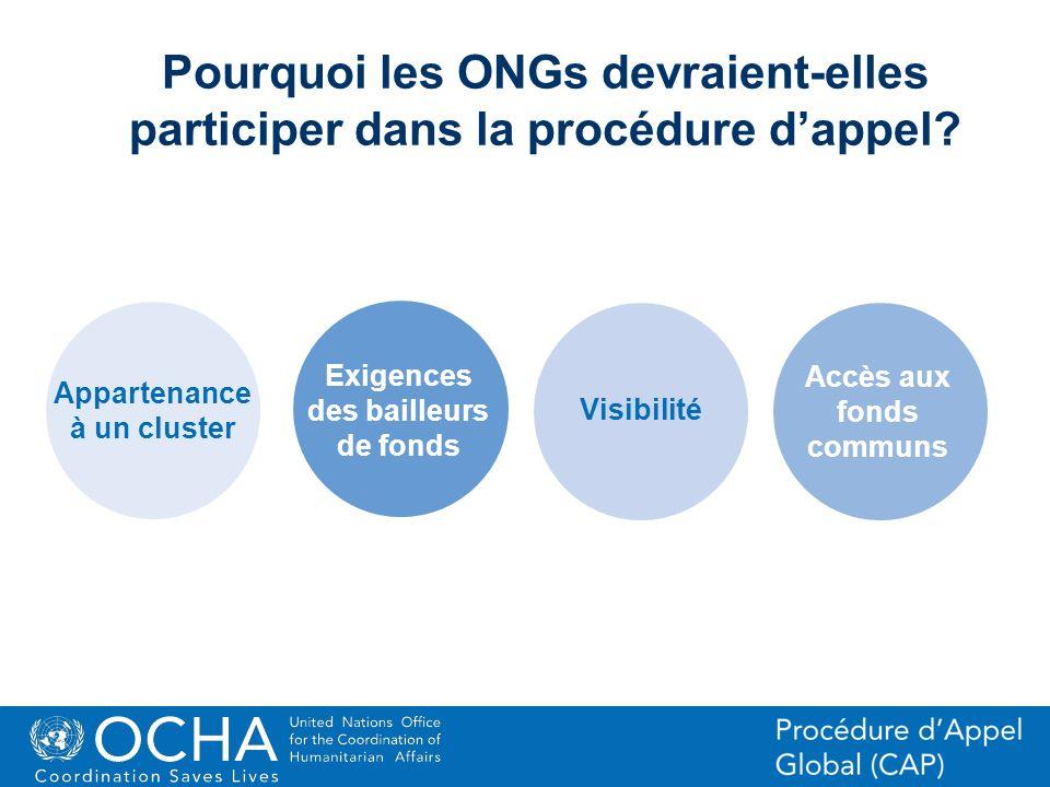 Pourquoi les ONGs devraient-elles participer dans la procédure d'appel