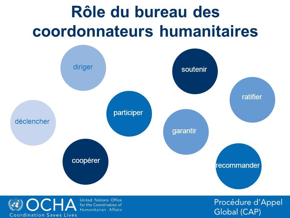 Rôle du bureau des coordonnateurs humanitaires
